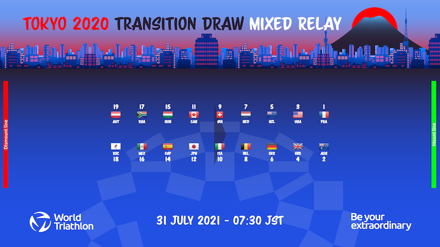 Tokyo 2020 race numbers allocated to the 38 National Federations heading to the Games