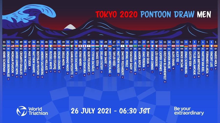 Men's Tokyo 2020 pontoon positions drawn