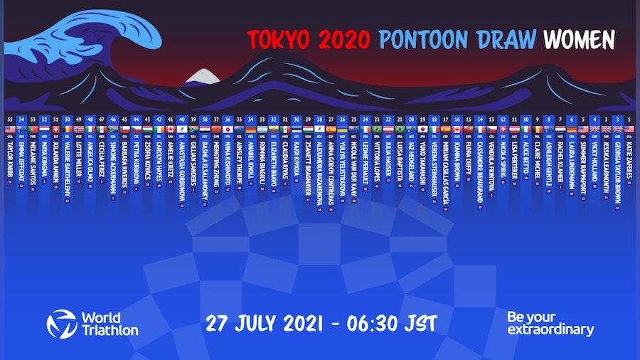 Women's Tokyo 2020 pontoon positions drawn